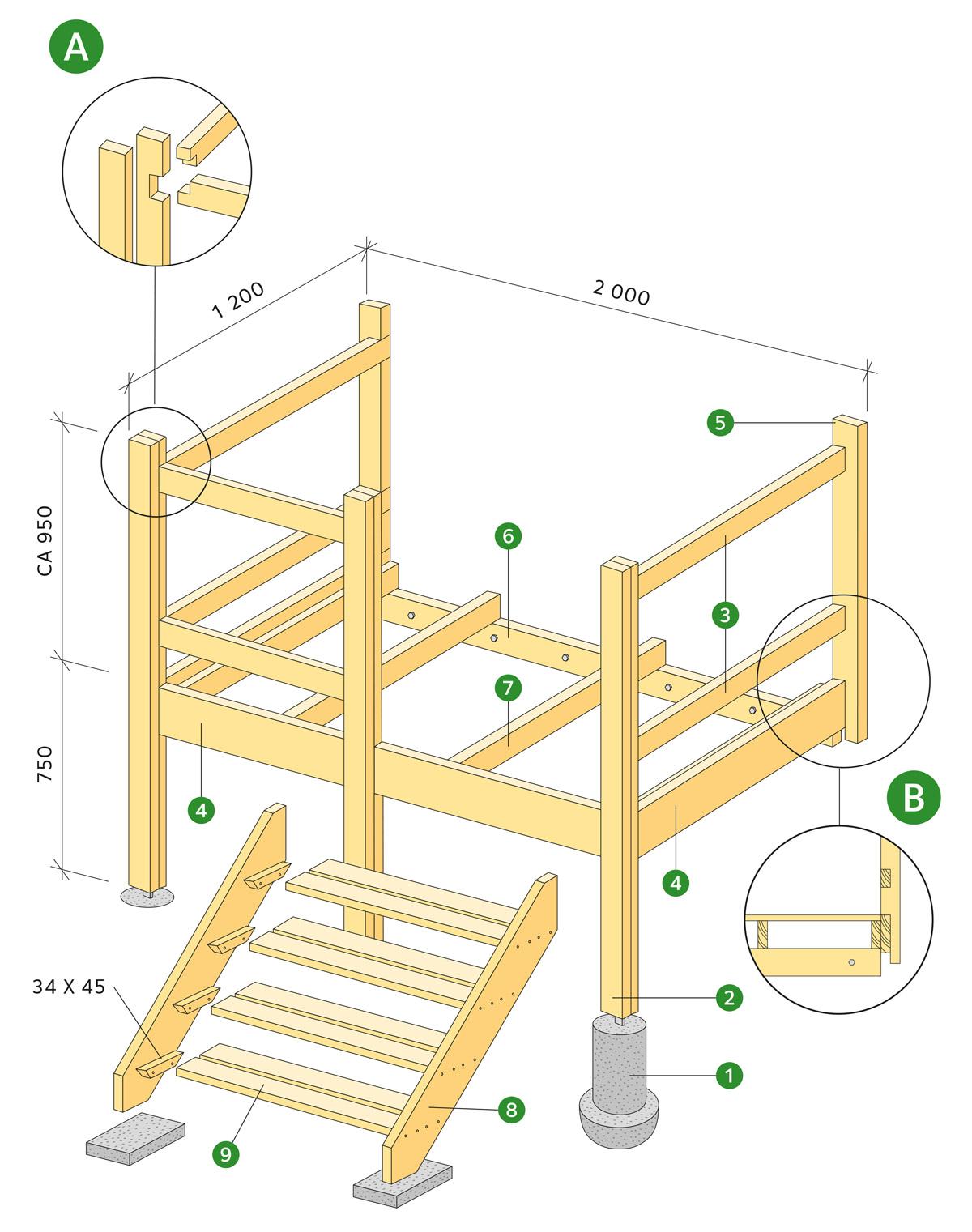 Trappor | Svenskt Trä - Byggbeskrivningar : ritning trappa : Trappa