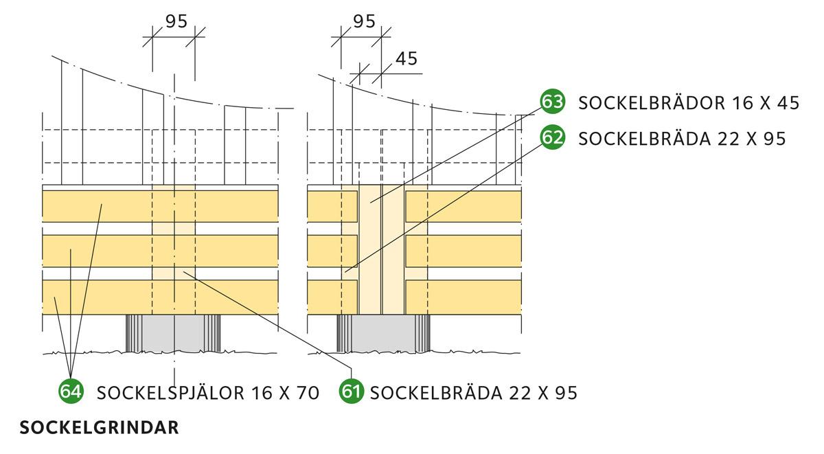 Enkelstugan   Svenskt Trä - Byggbeskrivningar