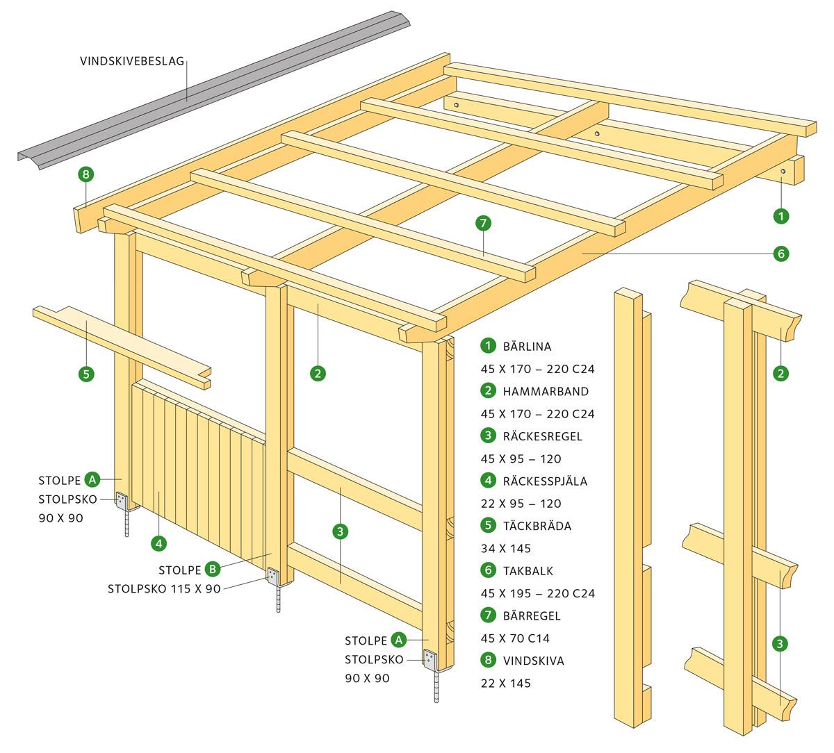 att bygga altan med tak