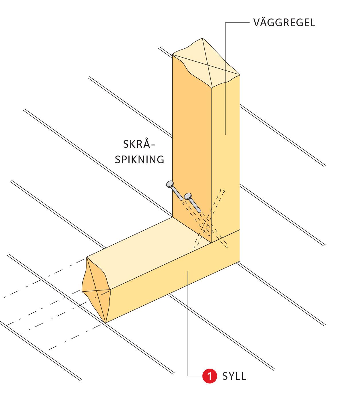 tjocklek gipsskiva innervägg