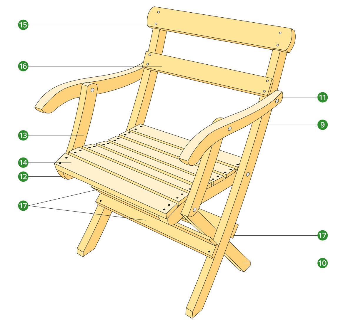 Toppen Bygg trädgårdsmöbler- byggbeskrivning | Beijer Byggmaterial AB TW-28