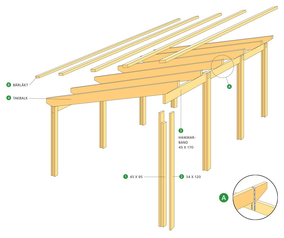 carport svenskt tr byggbeskrivningar beijer. Black Bedroom Furniture Sets. Home Design Ideas
