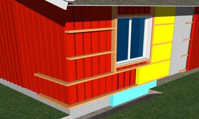tilläggsisolera gammalt hus